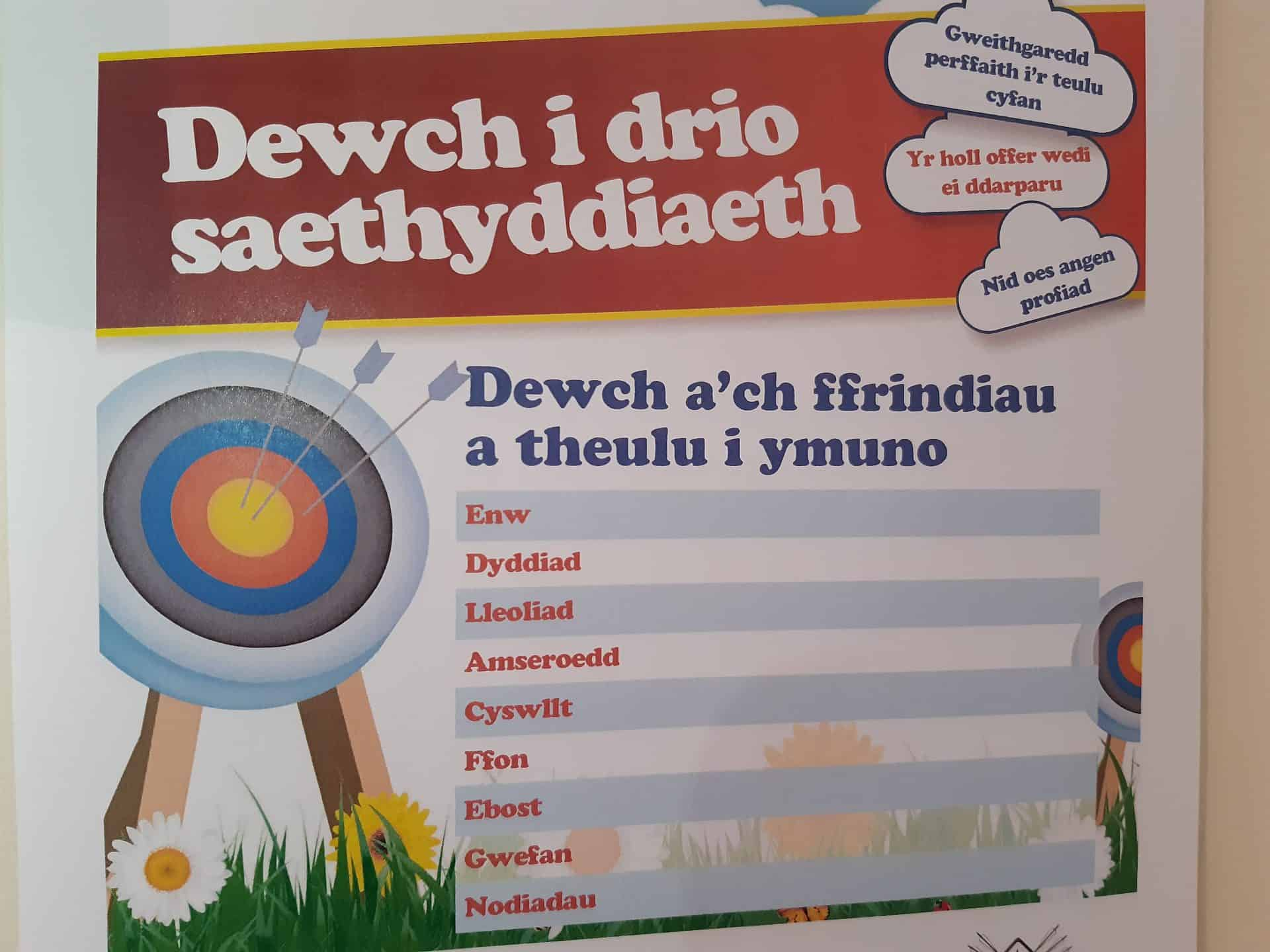 Welsh poster about archery